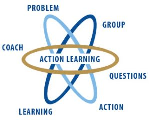 What is Action Learning? - World Institute for Action Learning